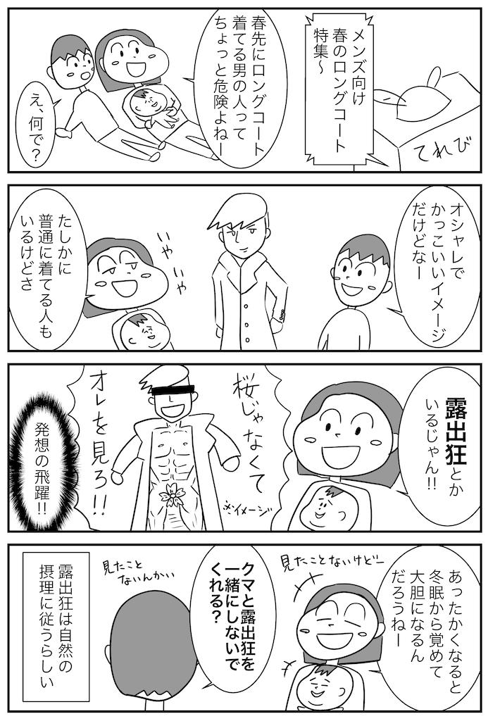 4コマ漫画(露出狂)