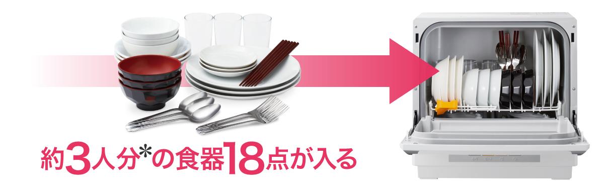 dishwasher-panasonic-NP-TCR4-2