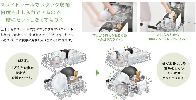 dishwasher-rinnai-rsw-front-2