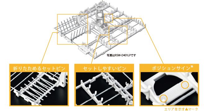dishwasher-rinnai-rsw-slide-2
