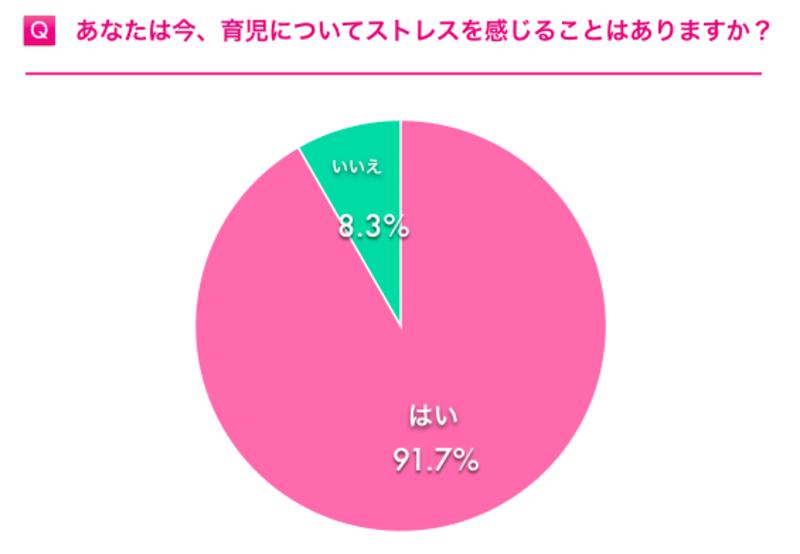 childcare-stress-survey